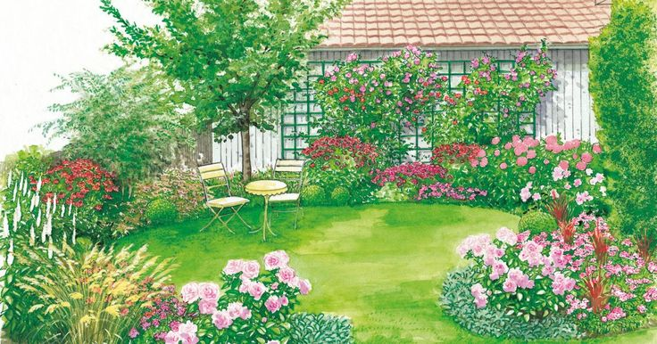 Eine braune Schuppenwand und ein langweiliger grüner Rasen wirken nicht gerade einladend. Etwas Farbe, Kletterpflanzen und blühende Stauden, und schon scheint der Garten ein ganz anderer zu sein. Wir präsentieren Ihnen dazu zwei Gestaltungsideen mit Pflanzplänen zum herunterladen