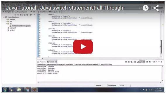 JAVA EE: Java Tutorial : Java switch statement Fall Through