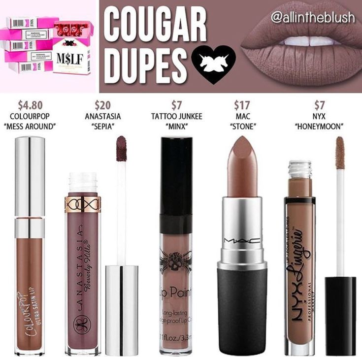 Lime crime liquid lipstick dupes in the shade Coug…