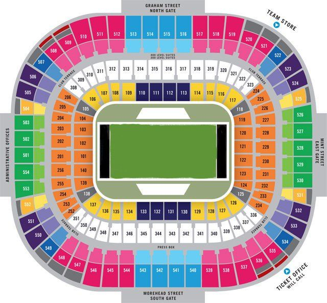 Image result for panthers stadium
