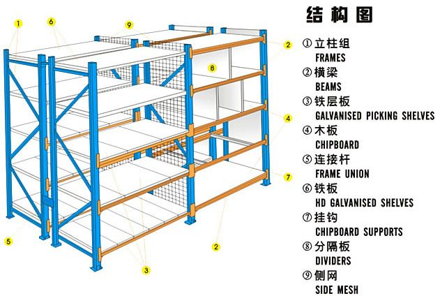 A wide range of shelf materials including steel, chipboard and timber, can be chosen from to suit your storage requirements, and a selection of frame and beam size options  skype:notsosimple610