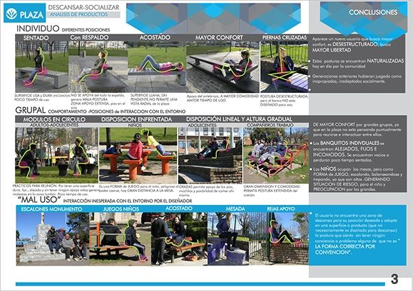 ANÁLISIS ESPACIO PUBLICO - Buenos Aires on Behance