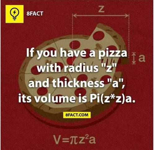 Math is delicious. For my math friends and family ;)
