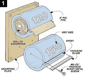Sandpaper Dispenser- could I make something like this for foil, etc.