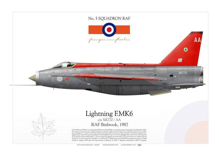 ROYAL AIR FORCE No.5 Squadron. RAF Binbrook1987