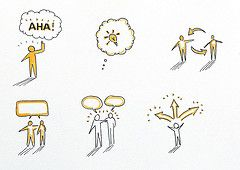 Visual Graphic facilitation | Graphic Facilitation