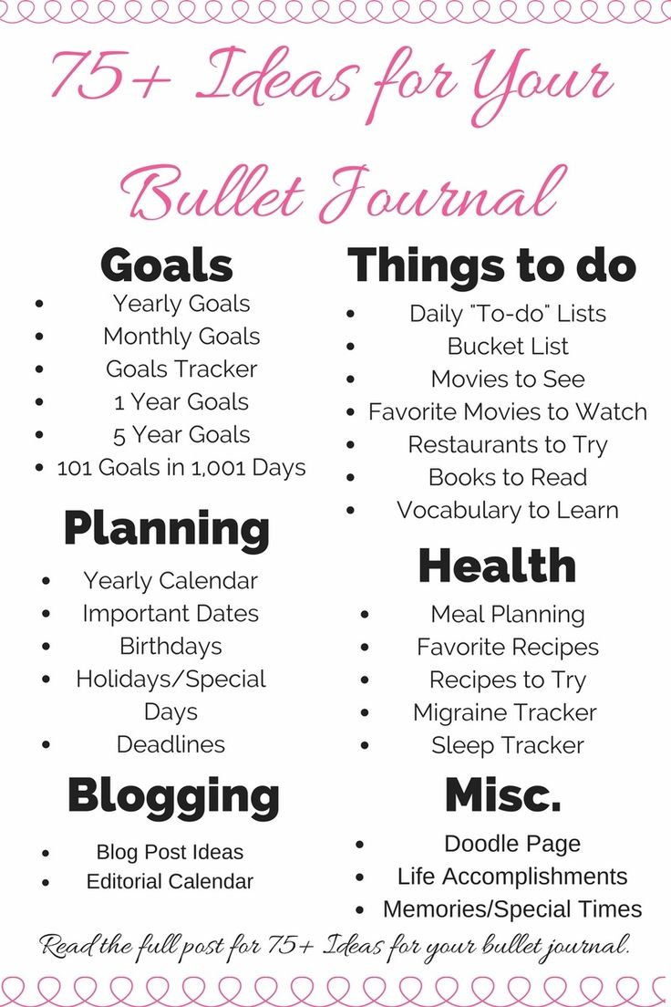 15 Bullet Journal Ideen zum Ausprobieren für das neue Jahr