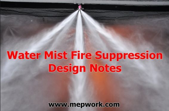 Download Ebooks For Water Mist Fire Fighting Systems Design And Calculations Notes Free Pdf Water Mist Fire Suppression Mists