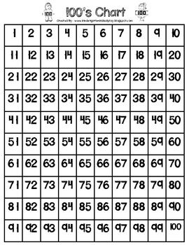 100's Chart  There are so many uses for this chart.  I use it for my 100'th day activities, race to 100 game, reference, finding patterns, counting by 1's, 2's, 5's and 10's, etc.