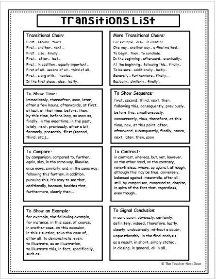 008 Transitions in Writing for 3rd 6th Grade Teaching