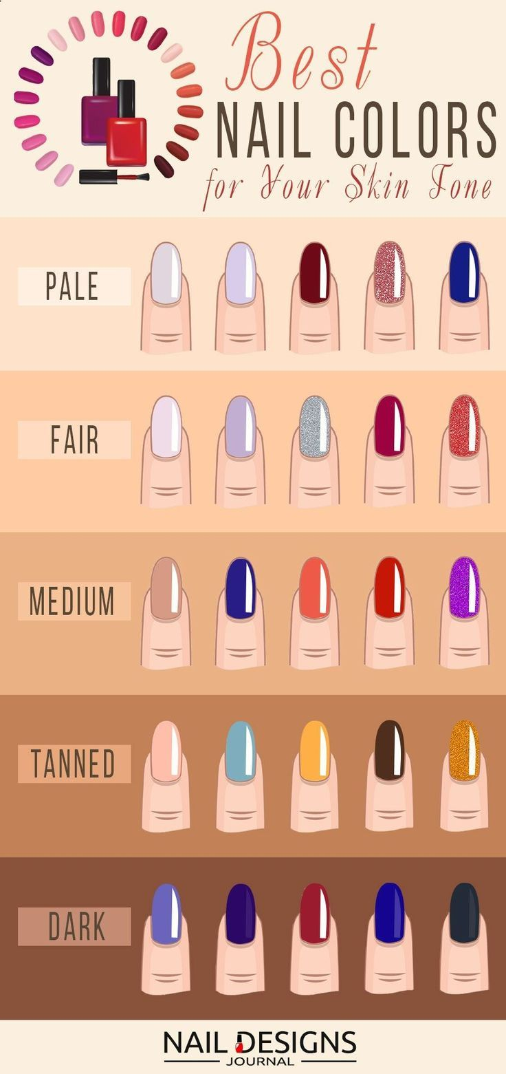 Infographic A Visual Guide On The Right Nail Colors For Different