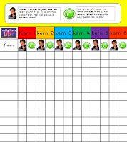 Via Juf Shanna: Veilig Leren Lezen Een veilig en vlot lijst om de kinderen inzicht te geven in hun leerproces.