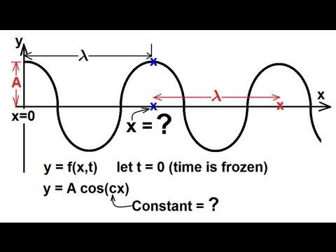 Physics - Mechanics: Mechanical Waves (5 of 21) Finding the Wave Eq. (when t=0)