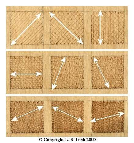 woodbrning techniques | of your wood burning kit you will refer to it many times as your wood ...