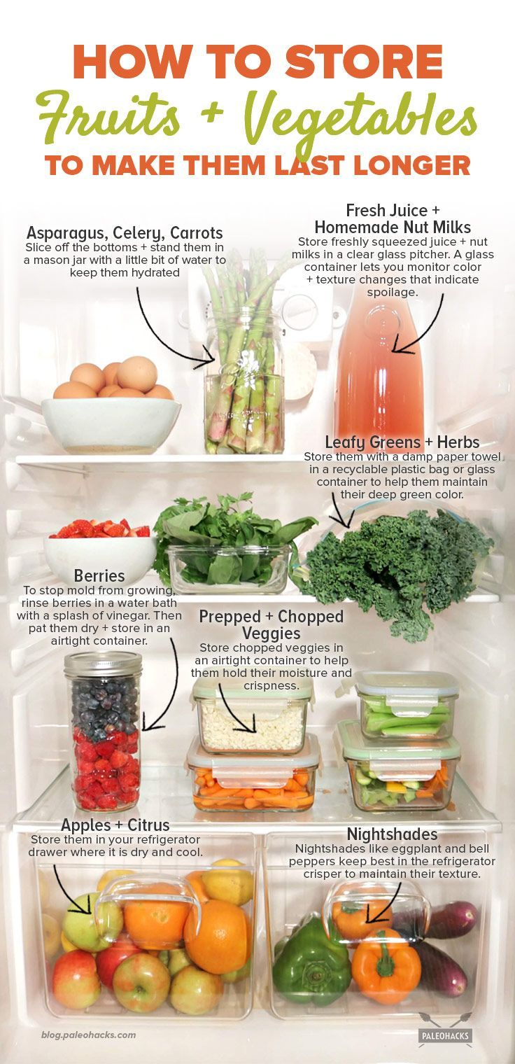 How to Store Fruits + Vegetables to Make Them Last Longer