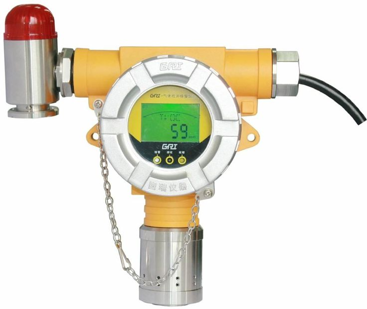 Fixed Gas Detector Market Professional Survey Report 2017: Cost, Price, Revenue, Gross Margin, Global Market by Volume and Value - https://techannouncer.com/fixed-gas-detector-market-professional-survey-report-2017-cost-price-revenue-gross-margin-global-market-by-volume-and-value/