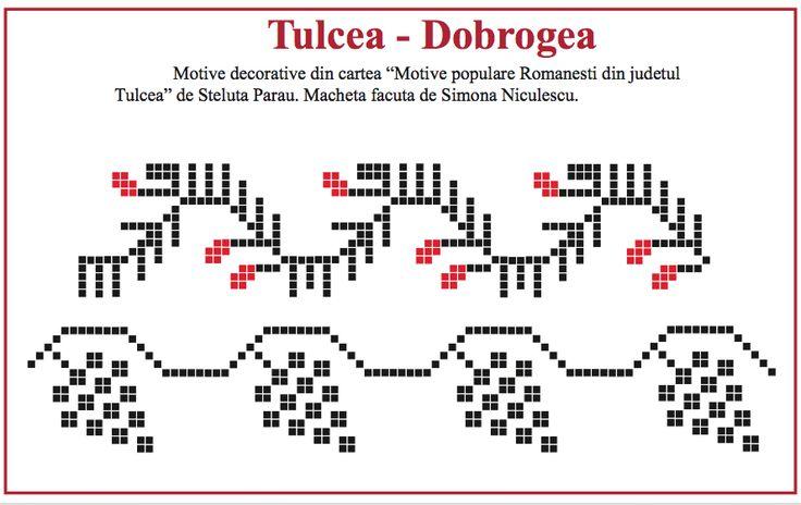 """Motive decorative traditionale din Tulcea, Dobrogea. Macheta facuta de catre Simona Niculescu dupa cartea """"Motive populare Romanesti din judetul Tulcea"""" de Steluta Parau. #dobrogea"""