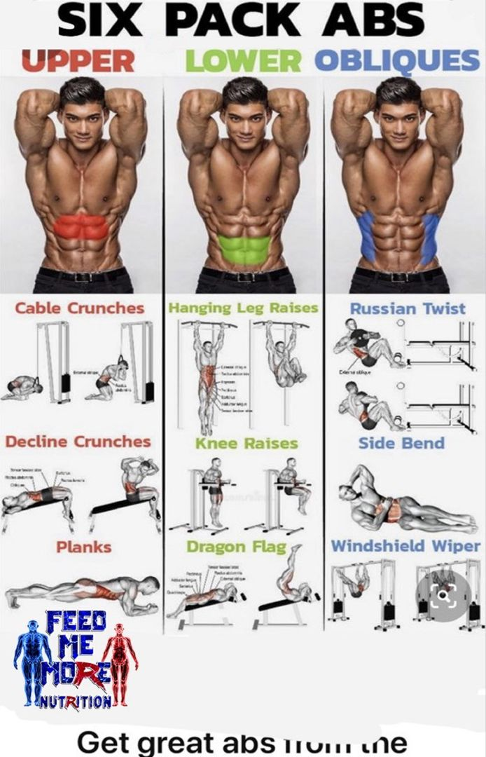 28+ Pulled lower ab muscle ideas
