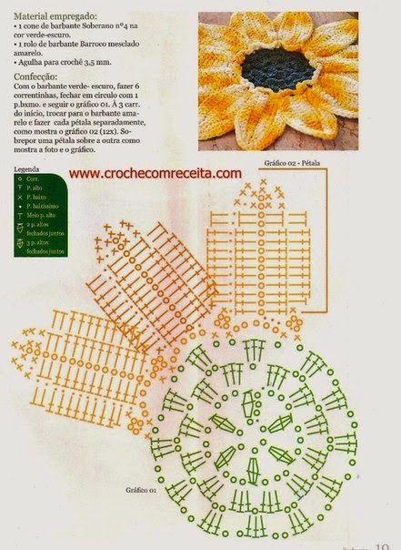 Tapete con forma de girasol tejido al crochet - con diagrama y patrón