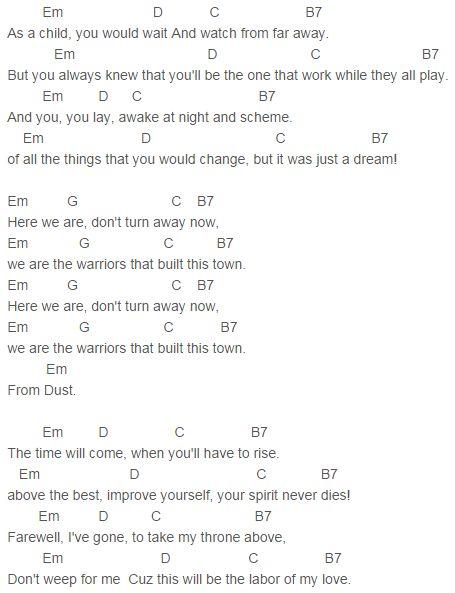 Gold Imagine Dragons Piano Chords Bedwalls