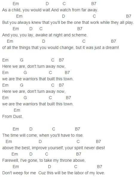 Imagine Dragons - Warriors Chords : Imagine Dragons : Pinterest : Ukulele, Imagine dragons and ...