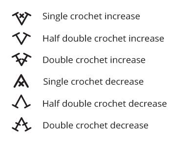 Knitting Stitch Increase Calculator : 17 Best images about crochet cheat sheets on Pinterest Crochet diagram, Jap...