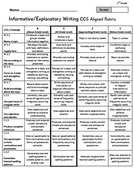 Informative / Explanatory Writing 2nd Grade Rubric