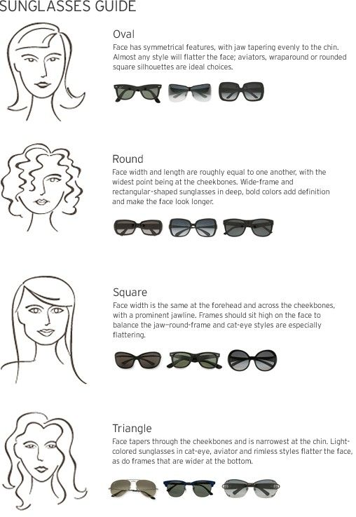 How to pick the right sunglasses for your face shape. Where has this chart been my whole life?