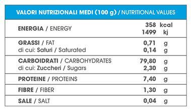 Valori nutrizionali Riso Aromatico
