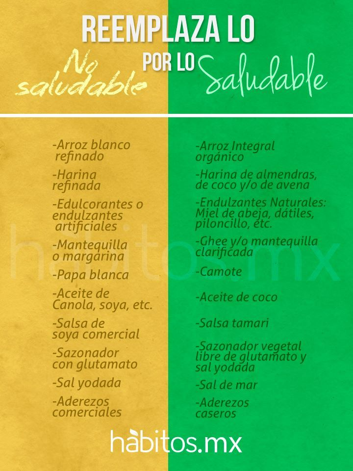 No Saludable X Saludable
