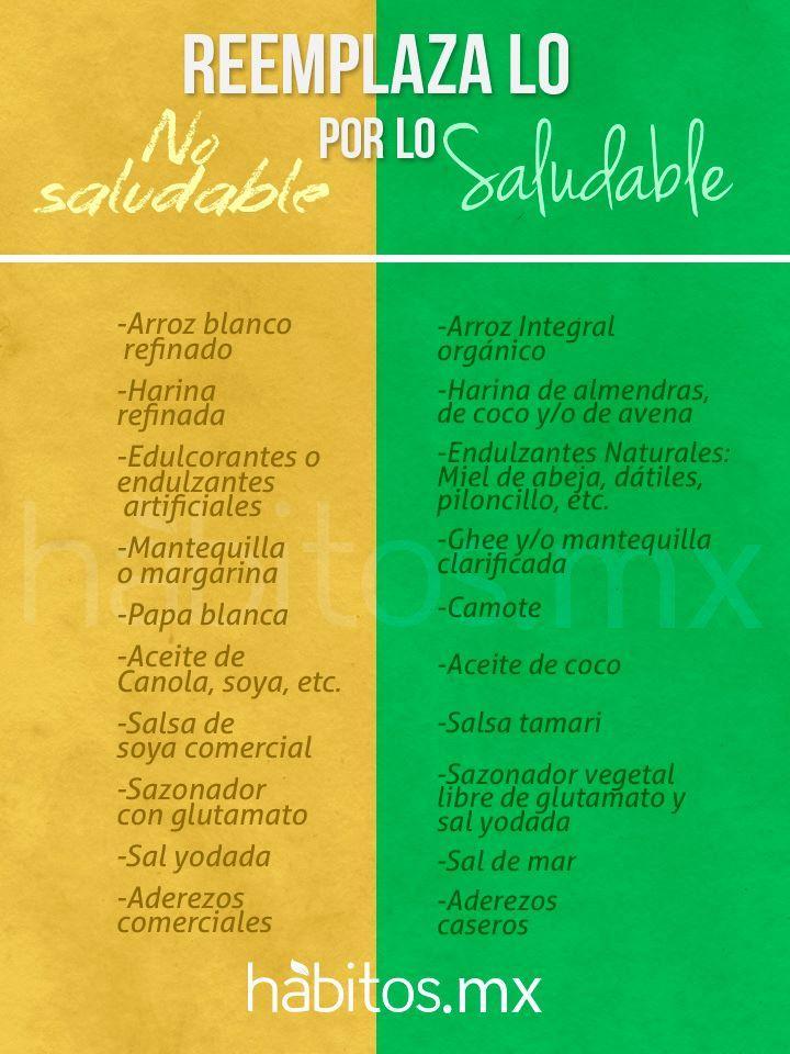 No Saludable X Saludable