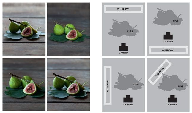Food photography tips from Matt Armendariz: Love his discussion of light!