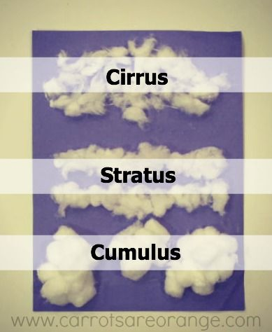 Integrated curriculum: Cottonball cloud activity Children can use cotton balls to display