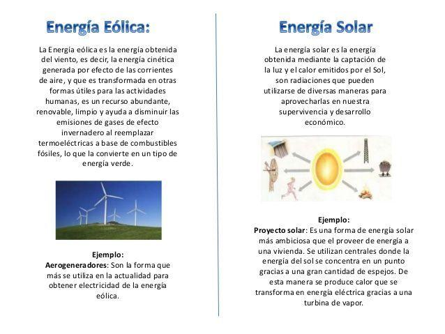 Tipos De Energia Ventajas Y Desventajas Cuadros Comparativos Cuadro Comparativo Tipos De Energia Transformacion De Energia Energia