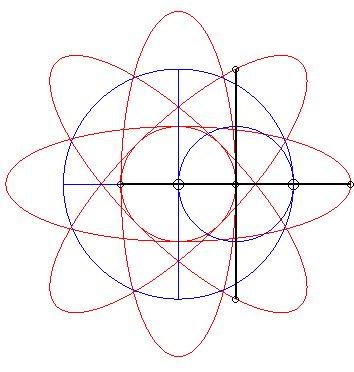 """Segundo a Wikipedia: Trigonometria (do grego trigōnon """"triângulo"""" + metron """"medida"""") é um ramo da matemática que estuda as relações entre os comprimentos d círculo, cosseno, gifs, matemática, matemáticos, pi, radiano, seno, tangente, triângulo, trigonometria"""