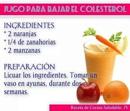 Receta para bajar el colesterol en 2 semanas http www for Infusiones para bajar el colesterol