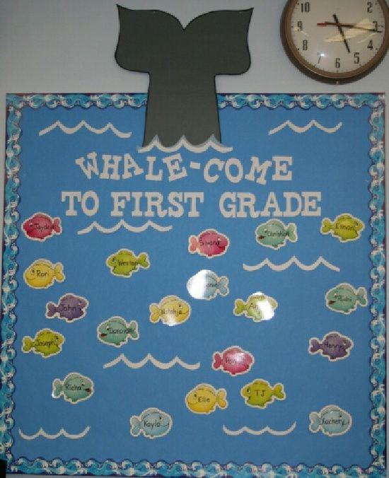 bulletin board ideas for back to school | Back To School Bulletin Boards and Classroom Ideas | MyClassroomIdeas ...