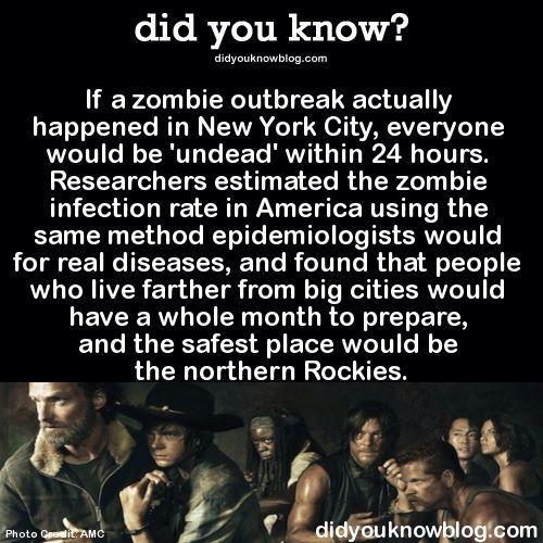Zombie outbreak, WOW!