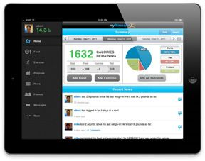 MyFitnessPal and Compass serve nutritional solutions
