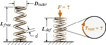 Calculator for Finding Forces and Shear Stresses in Compression Springs