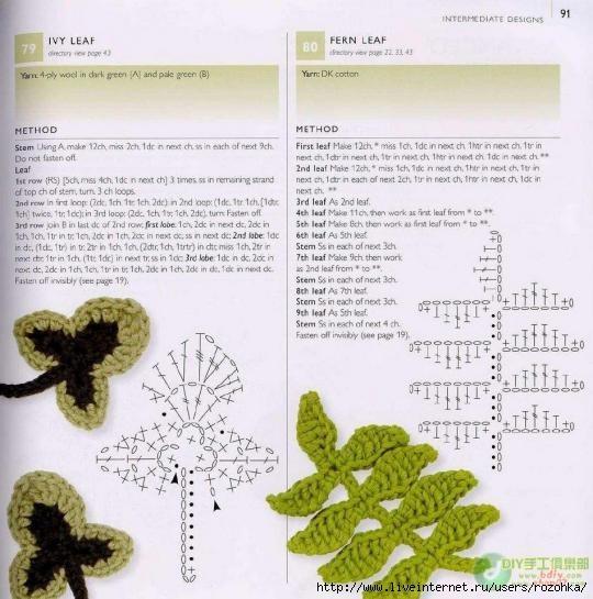 Crochet ivy leaf diagram auto wiring diagram today 99 best hojas feuilles leaves crochet images on pinterest irish rh pinterest com holly leaf crochet ccuart Images