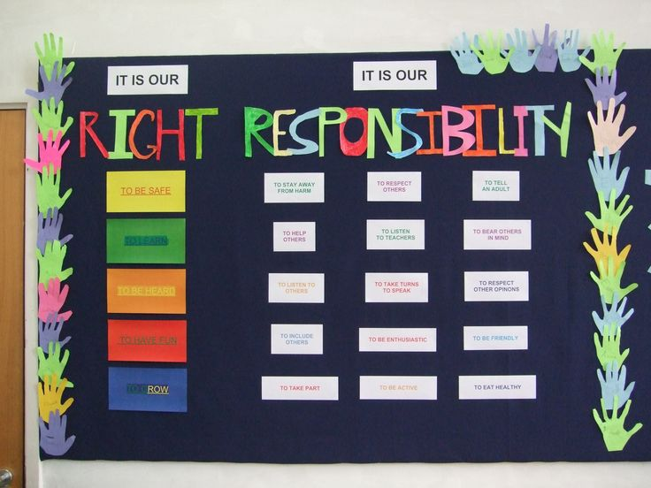 As part of a whole school initiative 4DC has decided on which rights and responsibilities we should follow to ensure that every pupil gets the most out of school life. We took these rights from the…