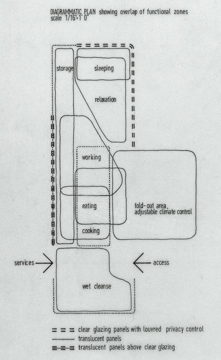 Cedric Price | Plan for Potteries Thinkbelt Staffordshire, England | 1965