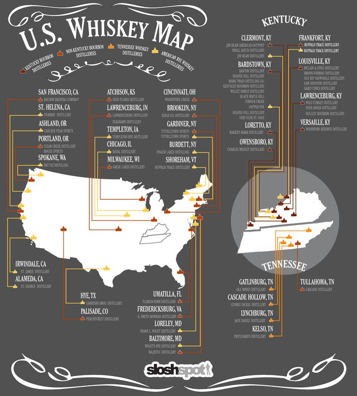 U.S. Whiskey Map. http://www.bourbonbanter.com