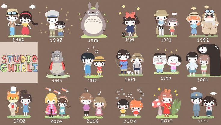 Studio Ghibli art -- can You Name Them All?
