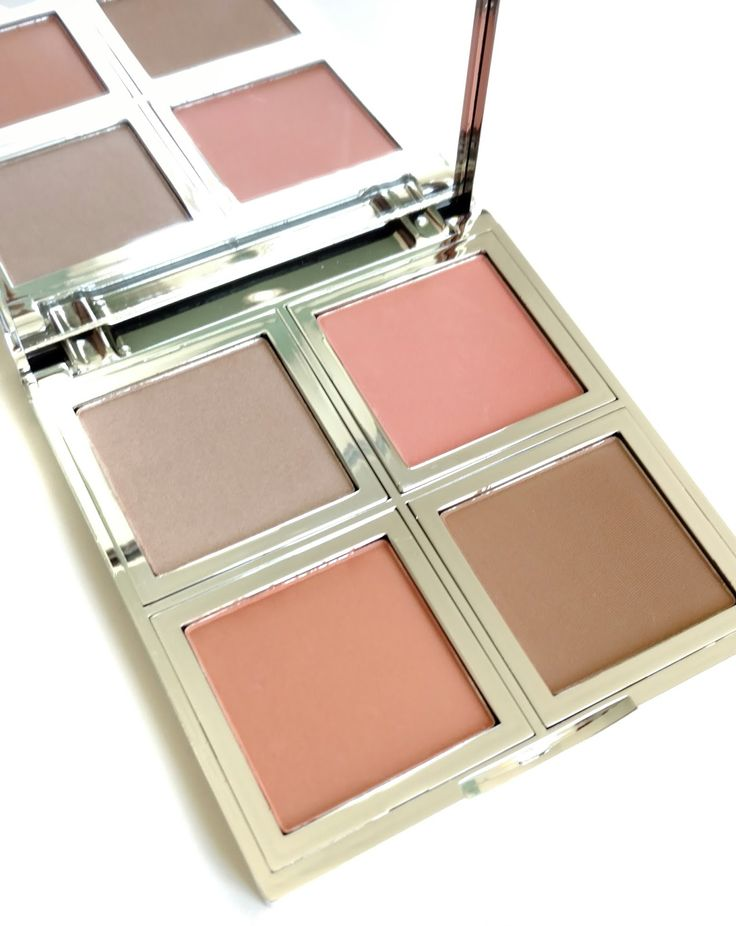 The Budget Beauty Blog: elf Total Face Palette | Review & Swatches