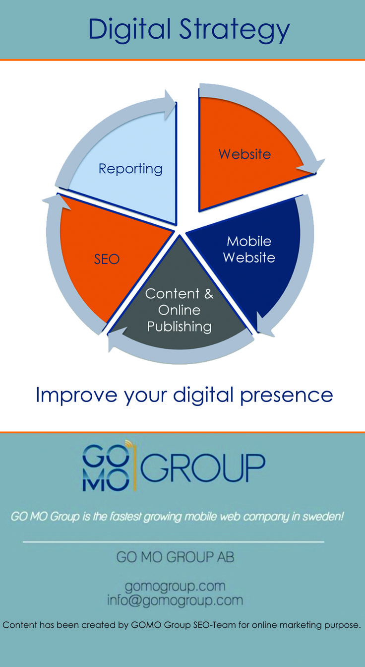 GOMO Group helps to create  good mobile website for any type of business by using suitable digital strategy