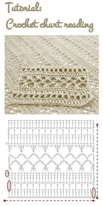 Tutorial: Crochet chart reading