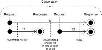 session_conversation.png