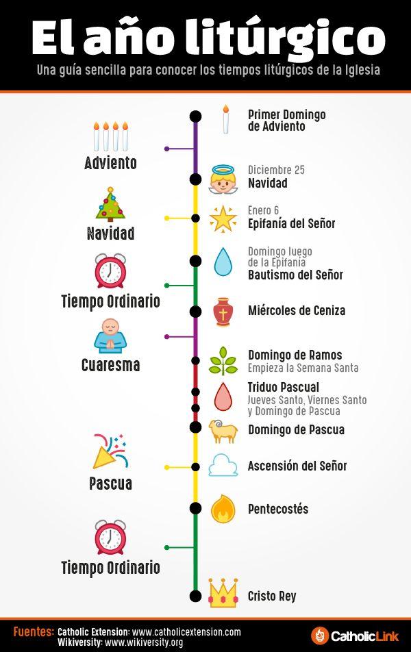 Infografía: Año Litúrgico Católico